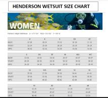 Henderson size chart - women